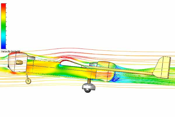 CFD of aircraft pressure coefficient