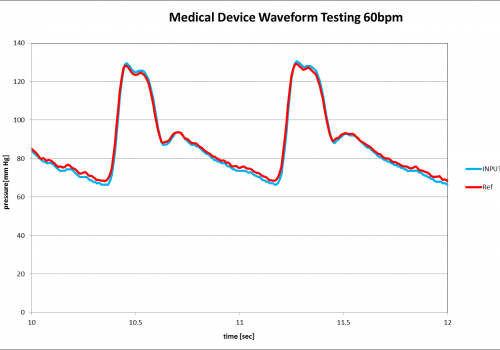 Medical Waveform Graph v2